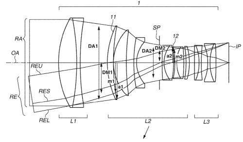 Canon Patent: RF 130mm f/1.4L, RF 135mm f/2L & RF 24mm f/1.4L USM Lenses