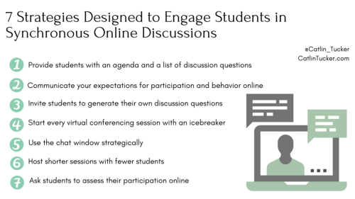 7 Strategies Designed to Increase Student Engagement in Synchronous Online Discussions Using Video Conferencing
