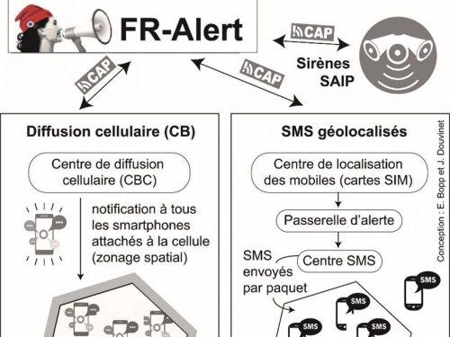 Une nouvelle plateforme d'alerte à la population arrive en France !