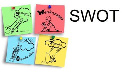 SWOT-Analyse - Vorlage kostenlos: Vorlage für die SWOT-Analyse mit Excel, Word oder Powerpoint