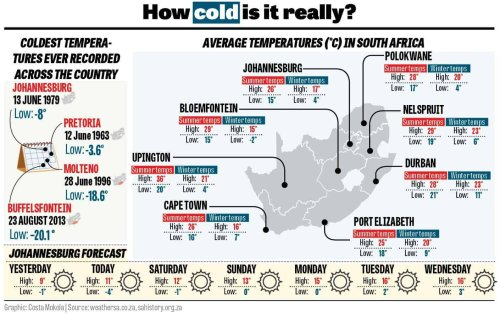 Joburg residents to feel cold snap for 'next few days'