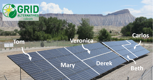 How Strongly Can Community Solar Bend the Energy Market Toward Justice?