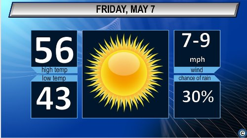 Mostly sunny skies expected: Northeast Ohio's Friday weather forecast