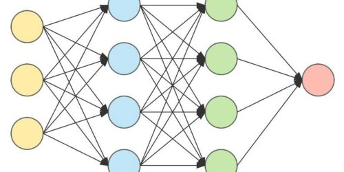 How To Learn Machine Learning: For Beginners, by a Beginner