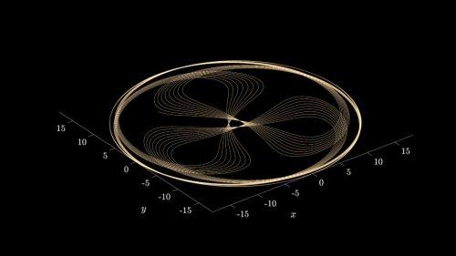 Un mathématicien compose un album de musique électro à base de données provenant de… trous noirs !