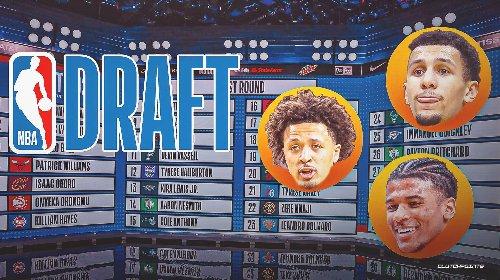 Post-lottery 2021 NBA Mock Draft