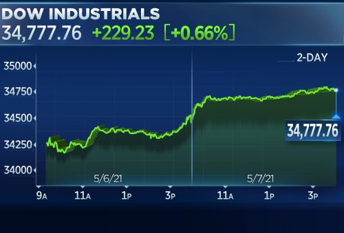 Dow jumps more than 200 points to another record as investors look past big jobs miss