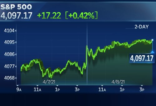 Stock futures inch higher after S&P 500 marks another record close