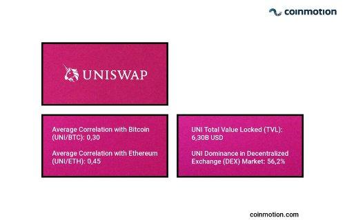 What is Uniswap? UNI Crypto Guide