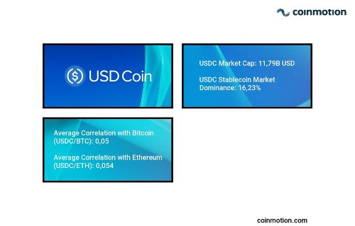 What is USDC? USD Coin Crypto Guide