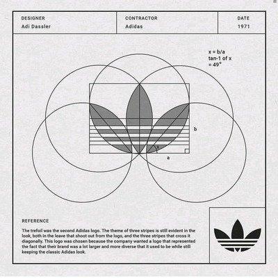 Graphic Breakdown of Famous Logos - Core77