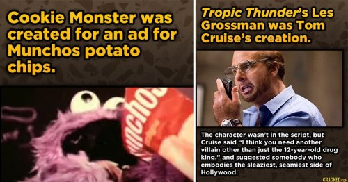 15 Famous Characters With Unexpected Origins