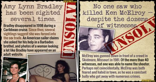Mysteries That Remain Unsolved, Unexplained, & Unsettling