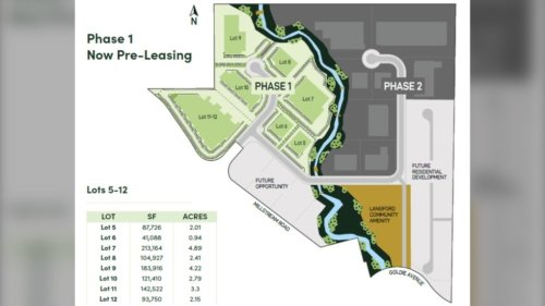 Film studios, micro-brewery envisioned for Westshore Speedway redevelopment