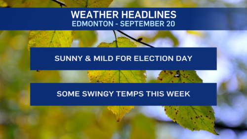 Edmonton weather for Sept. 20: Swinging temperatures this week