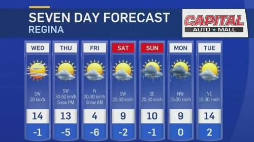 Warm day on the way for Saskatchewan – and enjoy it while you can