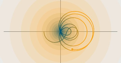 How I Learned to Love and Fear the Riemann Hypothesis