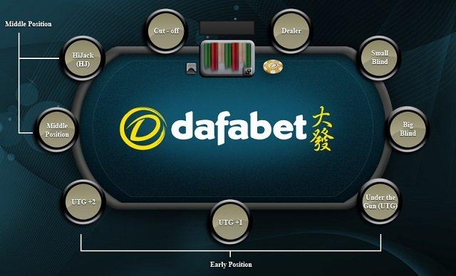 Dafabet Poker: Tham gia Poker Online hấp dẫn tại nhà cái Dafabet - cover