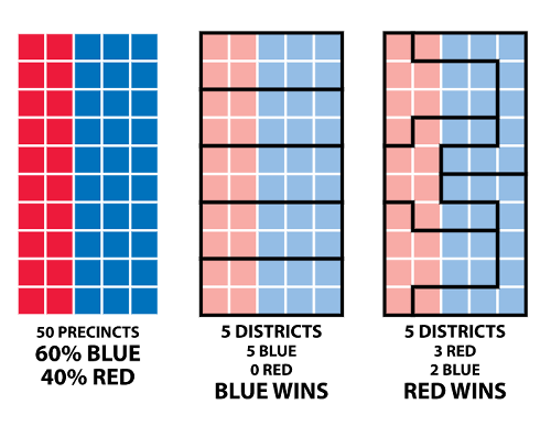 In this Era of Extreme Political Flux, Don't Assume the GOP Knows How to Properly Gerrymander