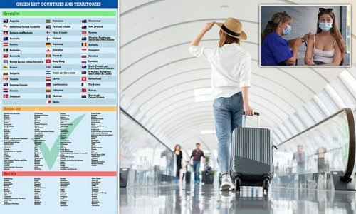 Changes to travel: PCR tests to be axed - amber countries to go green