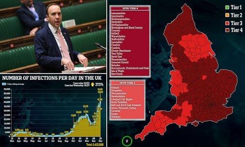 UK will need lockdowns until summer 2021, scientists warn