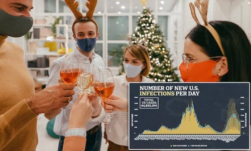 CDC releases updated holiday guidance to prevent spread of Covid