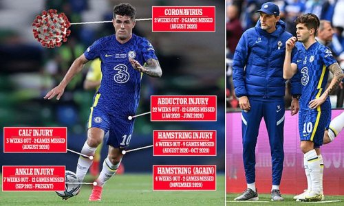 Christian Pulisic must prove he is not another talent lost to injury