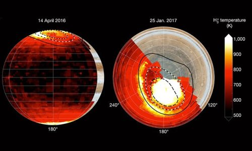 Jupiter's surface is heated by auroras that are fueled by its moon