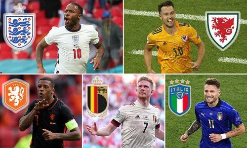 Analysing the Euro 2020 last-16 matches after the group stages ended