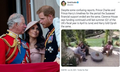 Meghan and Harry hit back at claims Prince Charles bankrolled them