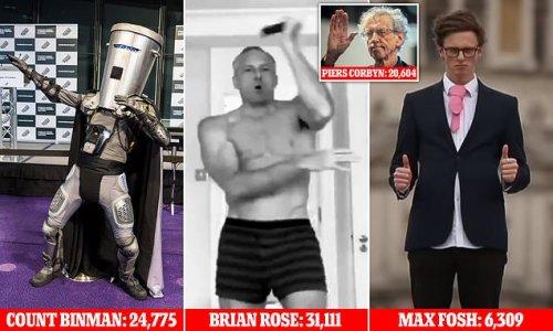 London Mayor election: Joke candidates led to record ruined ballots