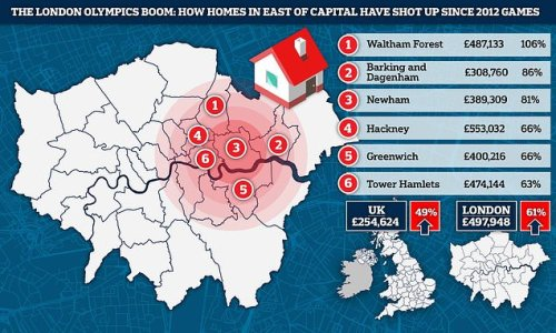 How east London homes have shot up in value since 2012 Olympics