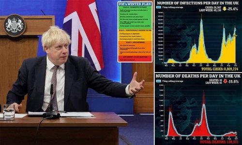 Boris Johnson warned that Covid 'Plan B' would cost economy £18billion