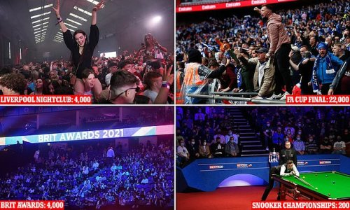 Non-socially distanced mass events ARE safe, Government study finds