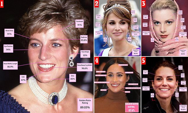 Diana is the most attractive royal ever according to the Golden Ratio