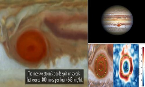 Jupiter's Great Red Spot is speeding up, NASA discovered