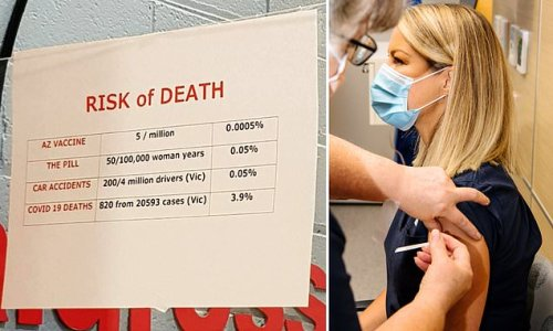Aussies more likely to die in crashes and Covid than from AZ vaccine