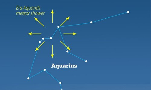 Eta Aquarids Meteor Shower will peak this evening