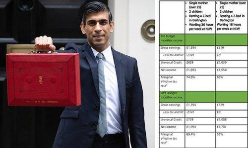 Rishi Sunak £2bn tax cut to make Universal Credit 'reward work'