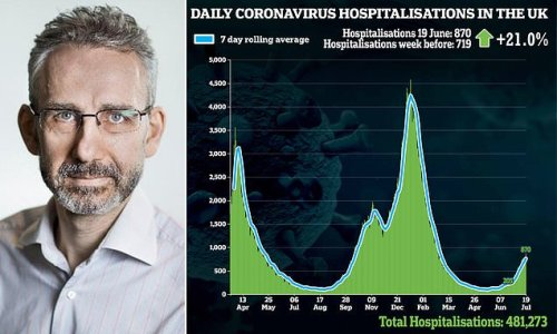 Number of Covid positive patients in NHS beds in England could DOUBLE