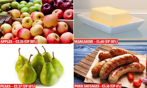 Everyday supermarket item prices surge up to 20% due to food inflation