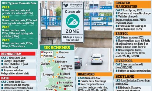 High noon for low emissions: Clean air zones are rolling out across UK