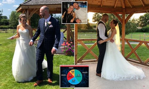 Couple's wedding was cancelled with less than 24-hours notice