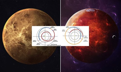 NASA proposes using Venus to slingshot the first crewed Mars mission