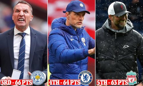 How Leicester, Chelsea and Liverpool can seal a Champions League place