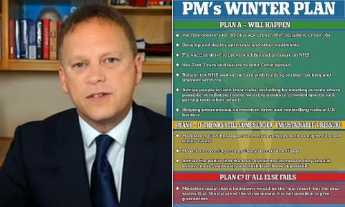 Grant Shapps rules out Christmas lockdown as cases hit 3-month high