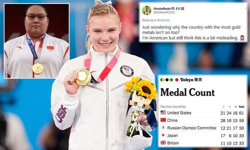 Fans label US media 'misleading' for ranking medals table by total