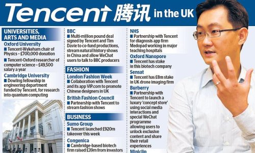 The Great haul of China: How Beijing's biggest is infiltrating Britain