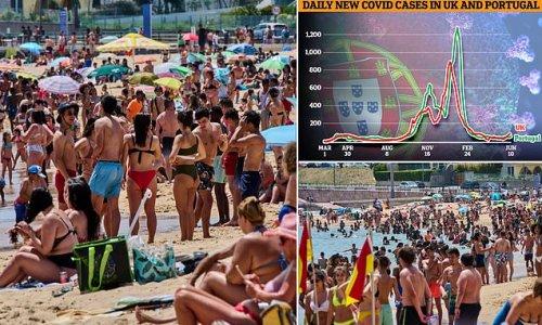 Beachgoers pack the sands of Portugal as coronavirus cases rise