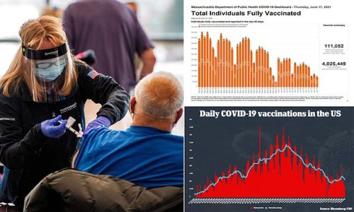 Nearly 4,000 fully vaccinated in Massachusetts test positive for virus